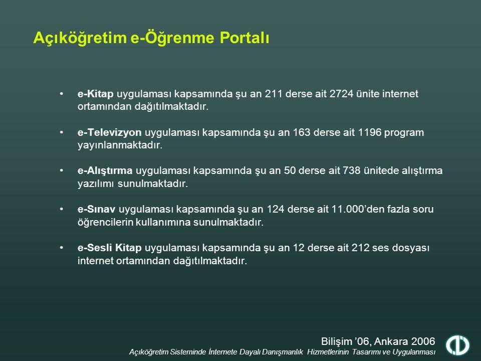 Bilişim '06, Ankara 2006 Açıköğretim Sisteminde İnternete Dayalı Danışmanlık Hizmetlerinin Tasarımı ve Uygulanması Açıköğretim e-Öğrenme Portalı e-Kit