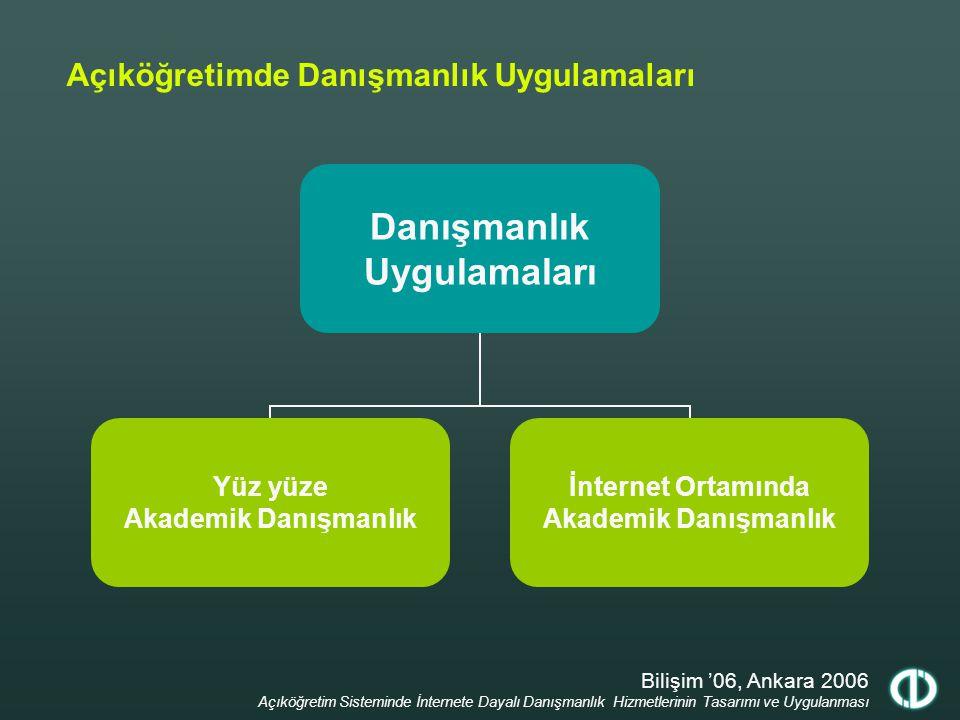 Bilişim '06, Ankara 2006 Açıköğretim Sisteminde İnternete Dayalı Danışmanlık Hizmetlerinin Tasarımı ve Uygulanması e-Danışmanlık Hizmeti Açıköğretim öğrencilerine sunulan yüz yüze akademik danışmanlık hizmetlerinin bir benzerinin asenkron olarak internet ortamında verilmesidir.