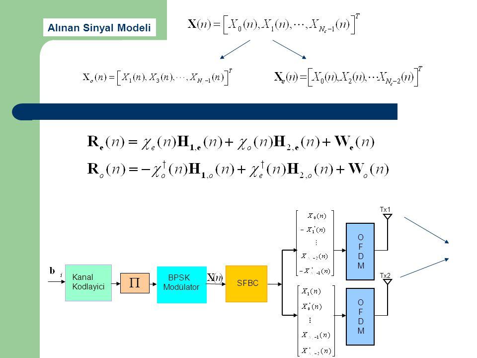 Kanal Kodlayici Tx1 Tx2  OFDMOFDM SFBC BPSK Modülator OFDMOFDM Alınan Sinyal Modeli