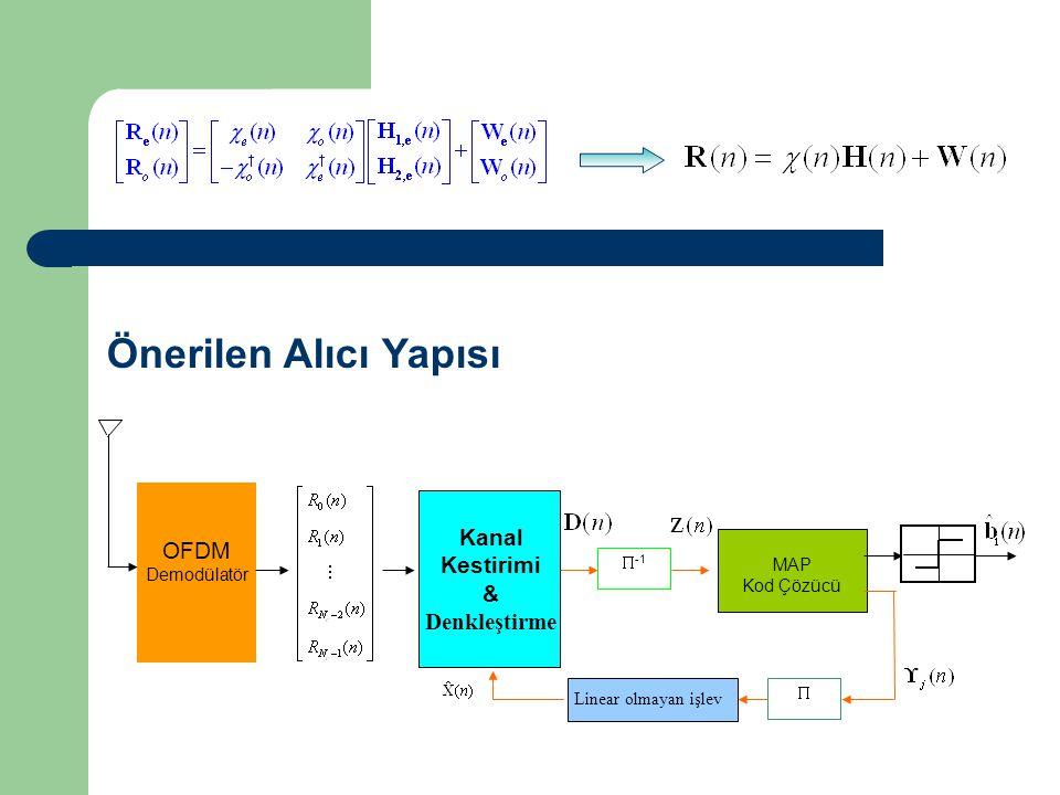 Kanal Kestirimi & Denkleştirme  -1 MAP Kod Çözücü  Linear olmayan işlev OFDM Demodülatör Önerilen Alıcı Yapısı