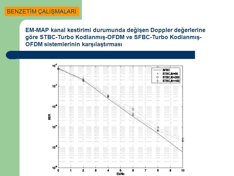 EM-MAP kanal kestirimi durumunda değişen Doppler değerlerine göre STBC-Turbo Kodlanmış-OFDM ve SFBC-Turbo Kodlanmış- OFDM sistemlerinin karşılaştırmas