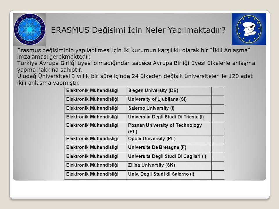 """ERASMUS Değişimi İçin Neler Yapılmaktadır? Erasmus değişiminin yapılabilmesi için iki kurumun karşılıklı olarak bir """"İkili Anlaşma"""" imzalaması gerekme"""