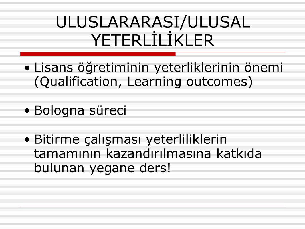 ULUSLARARASI/ULUSAL YETERLİLİKLER Lisans öğretiminin yeterliklerinin önemi (Qualification, Learning outcomes) Bologna süreci Bitirme çalışması yeterliliklerin tamamının kazandırılmasına katkıda bulunan yegane ders!