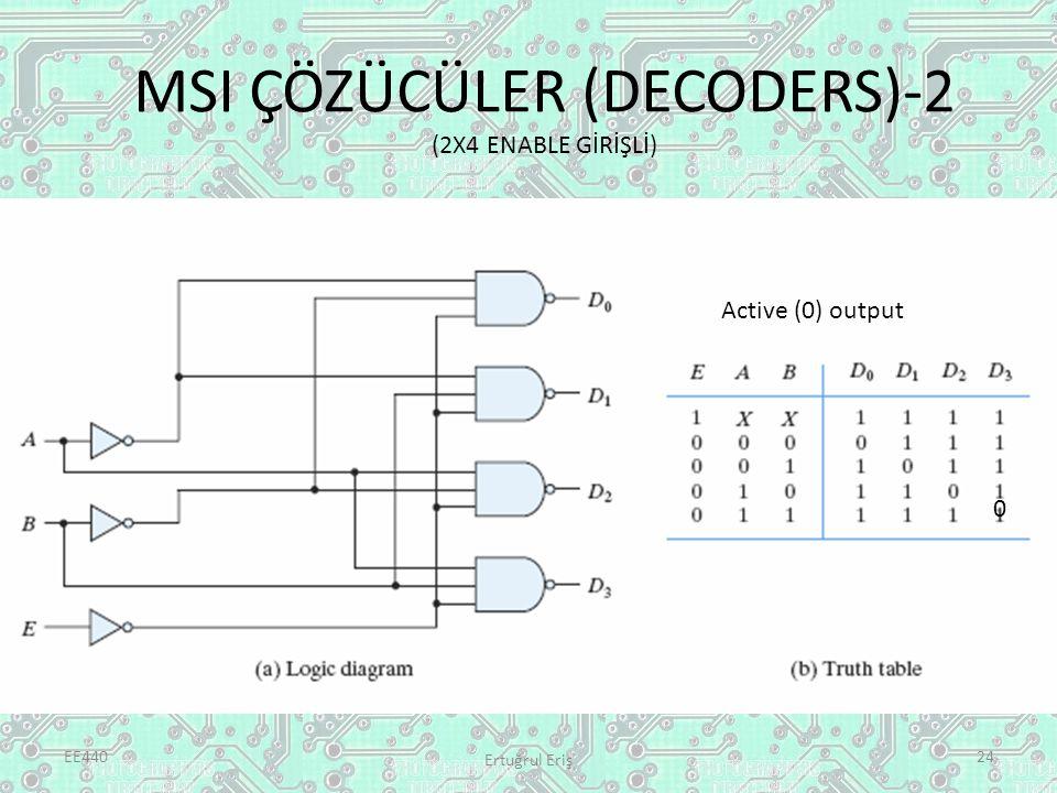 EE440 Ertuğrul Eriş 24 MSI ÇÖZÜCÜLER (DECODERS)-2 (2X4 ENABLE GİRİŞLİ) 0 Active (0) output