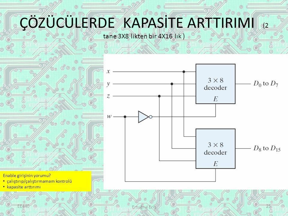 ÇÖZÜCÜLERDE KAPASİTE ARTTIRIMI (2 tane 3X8 likten bir 4X16 lık ) EE440 Ertuğrul Eriş 25 Enable girişinin yorumu? çalıştırıp/çalıştırmamam kontrolü kap