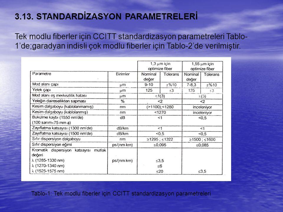 3.13. STANDARDİZASYON PARAMETRELERİ Tek modlu fiberler için CCITT standardizasyon parametreleri Tablo- 1'de;garadyan indisli çok modlu fiberler için T