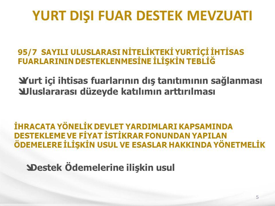 66 2010/5 SAYILI TEBLİĞ (Yurt Dışı Fuar Organizasyonu Türleri)  Milli Katılım : Yabancı ana organizatörün düzenlediği fuara görevli organizatör koordinatörlüğünde Türk firmalarının katılımıdır.