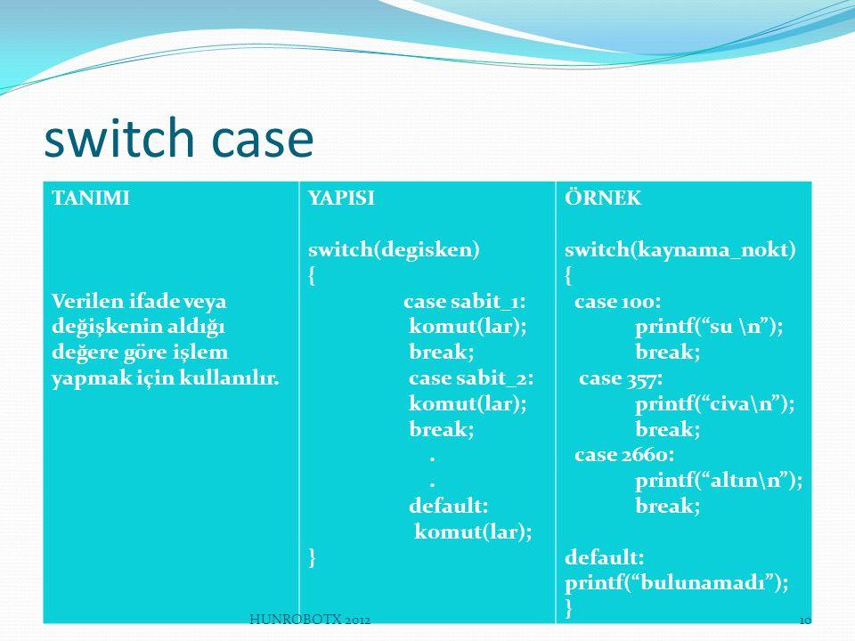 switch case TANIMI Verilen ifade veya değişkenin aldığı değere göre işlem yapmak için kullanılır. YAPISI switch(degisken) { case sabit_1: komut(lar);