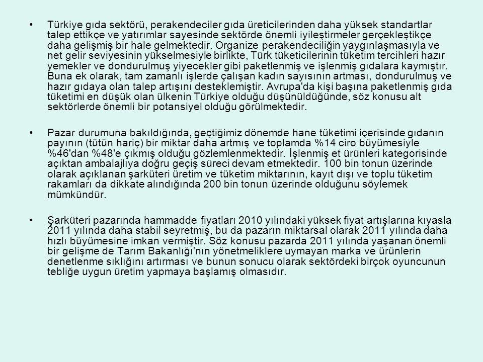 Türkiye gıda sektörü, perakendeciler gıda üreticilerinden daha yüksek standartlar talep ettikçe ve yatırımlar sayesinde sektörde önemli iyileştirmeler