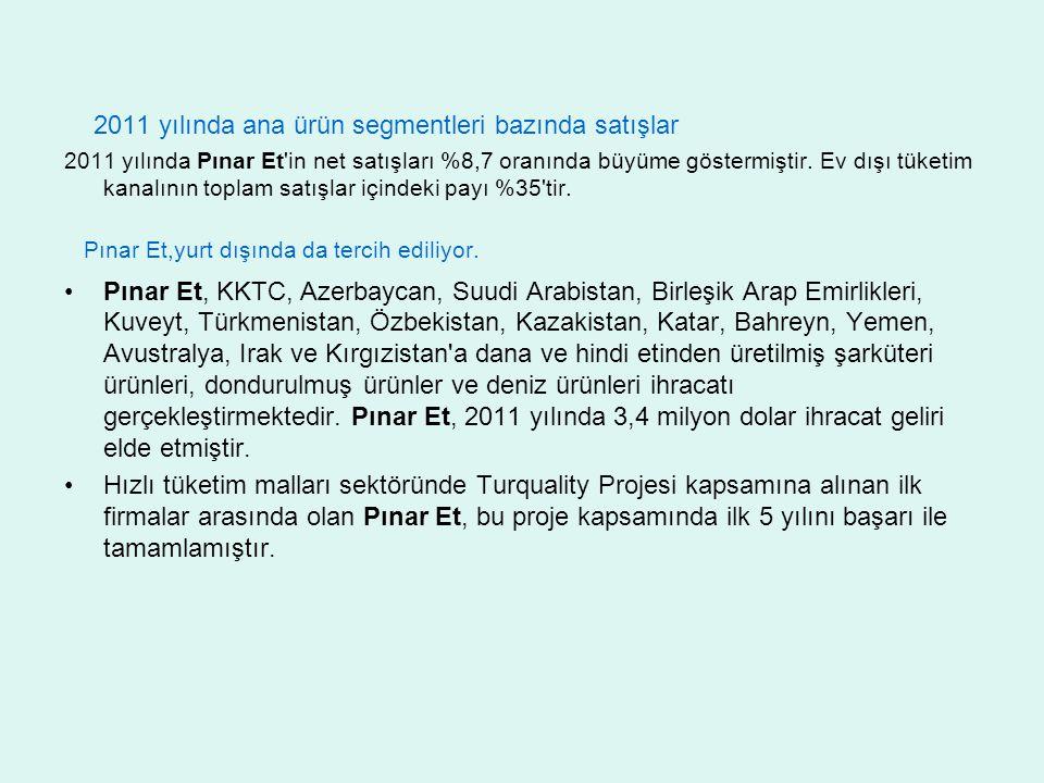 2011 yılında ana ürün segmentleri bazında satışlar 2011 yılında Pınar Et'in net satışları %8,7 oranında büyüme göstermiştir. Ev dışı tüketim kanalının