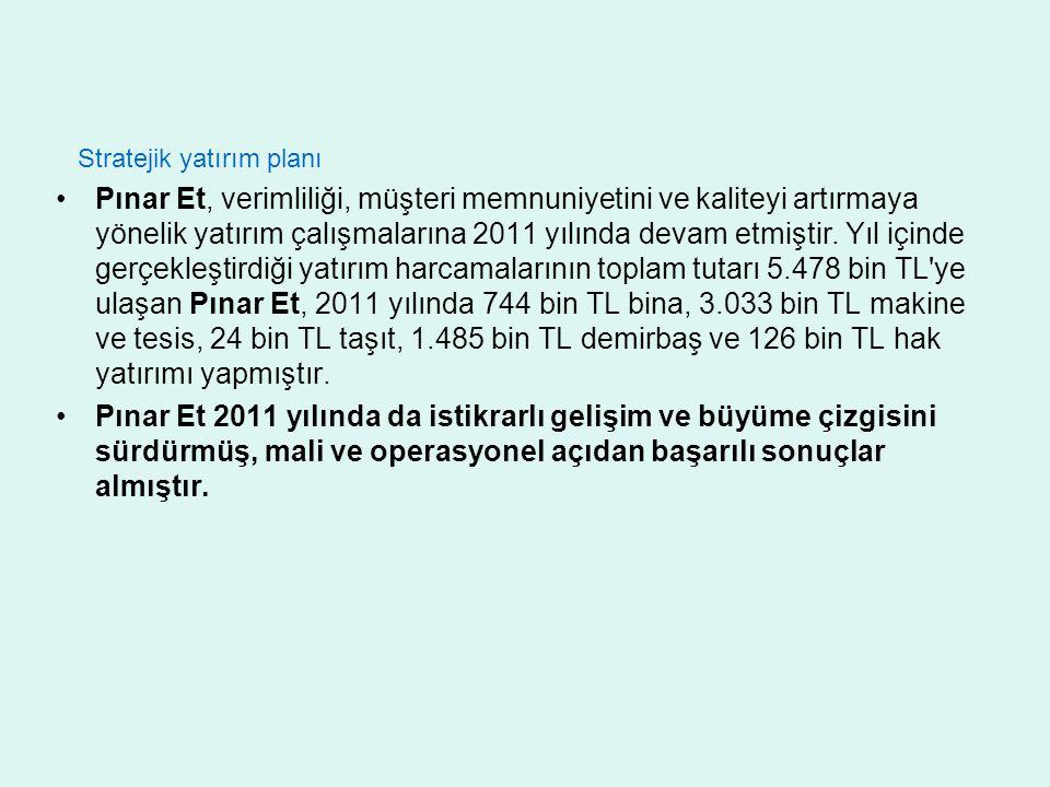 Stratejik yatırım planı Pınar Et, verimliliği, müşteri memnuniyetini ve kaliteyi artırmaya yönelik yatırım çalışmalarına 2011 yılında devam etmiştir.