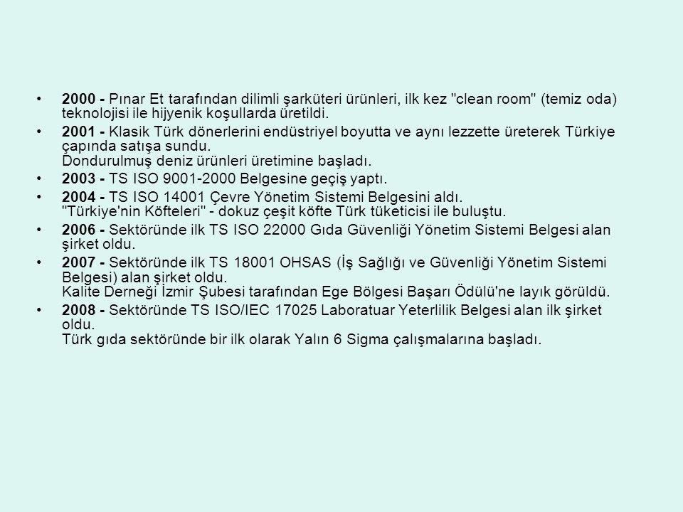 2000 - Pınar Et tarafından dilimli şarküteri ürünleri, ilk kez