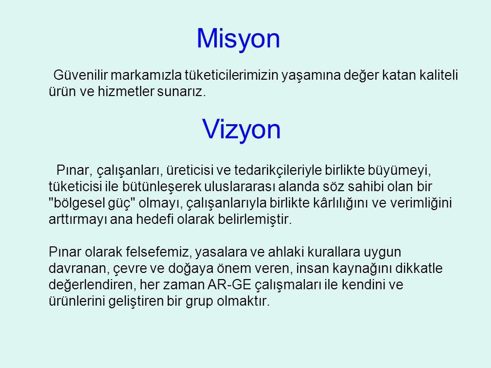 Ortaklık Yapısı Şirketin çıkarılmış sermayesi 43.335.000 (Kırküçmilyonüçyüzotuzbeşbin) Türk Lirasıdır.