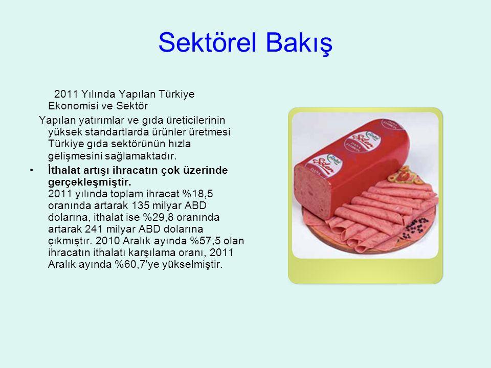 Sektörel Bakış 2011 Yılında Yapılan Türkiye Ekonomisi ve Sektör Yapılan yatırımlar ve gıda üreticilerinin yüksek standartlarda ürünler üretmesi Türkiy