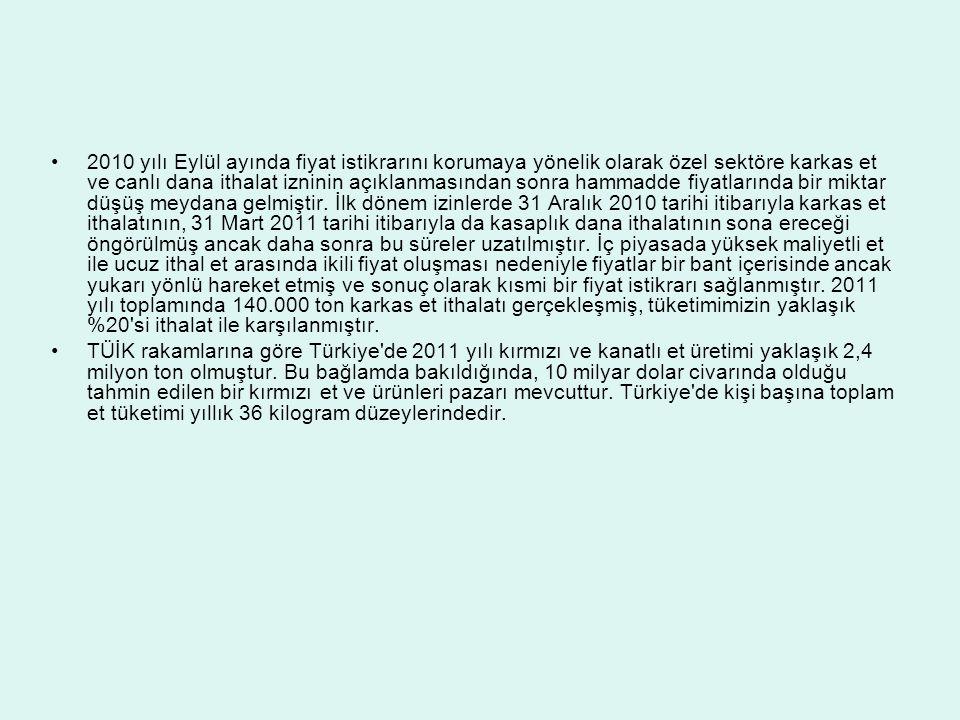 Türkiye gıda sektörü, perakendeciler gıda üreticilerinden daha yüksek standartlar talep ettikçe ve yatırımlar sayesinde sektörde önemli iyileştirmeler gerçekleştikçe daha gelişmiş bir hale gelmektedir.