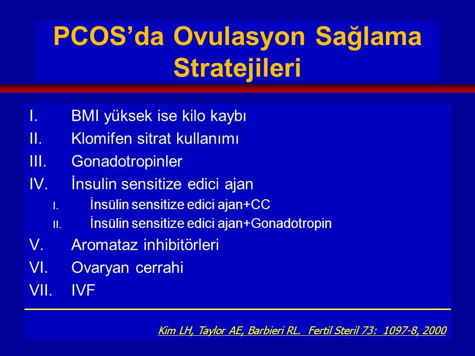 PCOS'da Ovulasyon Sağlama Stratejileri I.BMI yüksek ise kilo kaybı II.Klomifen sitrat kullanımı III.Gonadotropinler IV.İnsulin sensitize edici ajan I.