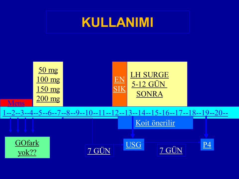 KULLANIMI 1--2--3--4--5--6--7--8--9--10--11--12--13--14--15-16--17--18--19--20-- 50 mg 100 mg 150 mg 200 mg GOfark yok?? LH SURGE 5-12 GÜN SONRA EN SI