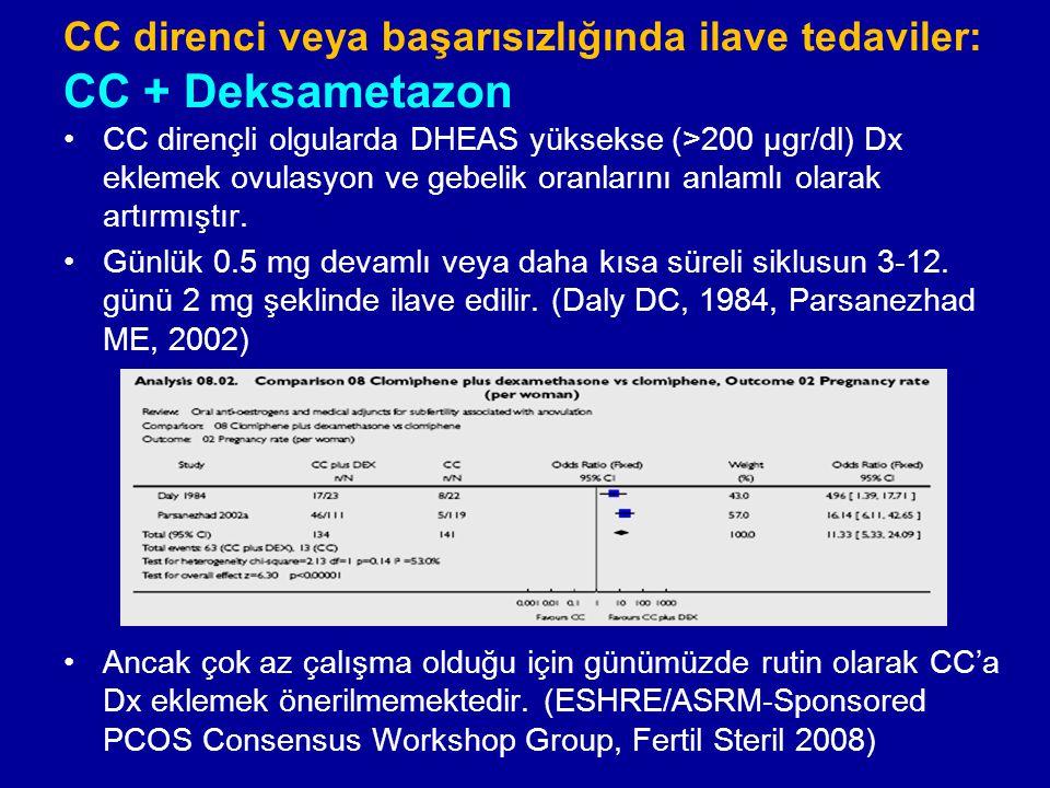 CC direnci veya başarısızlığında ilave tedaviler: CC + Deksametazon CC dirençli olgularda DHEAS yüksekse (>200 µgr/dl) Dx eklemek ovulasyon ve gebelik