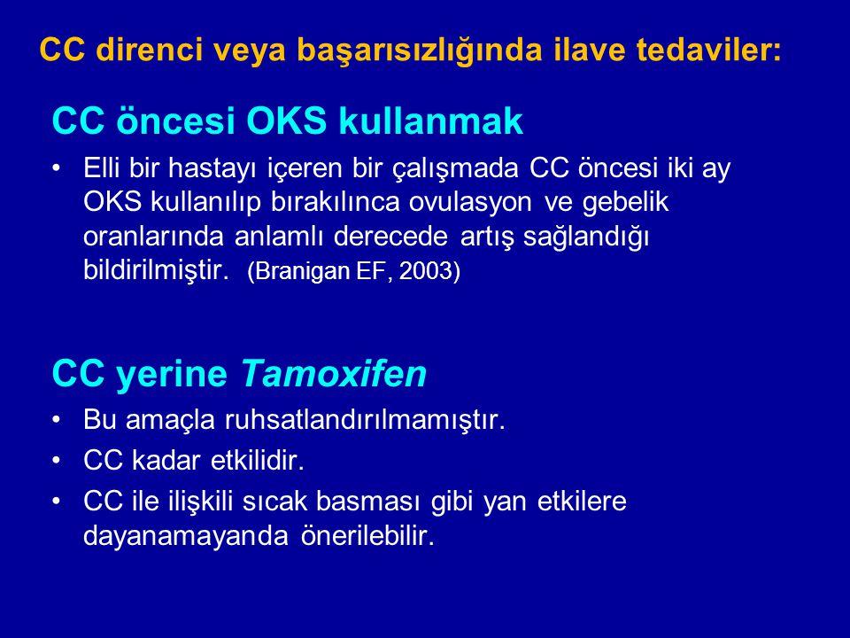 CC direnci veya başarısızlığında ilave tedaviler: CC öncesi OKS kullanmak Elli bir hastayı içeren bir çalışmada CC öncesi iki ay OKS kullanılıp bırakı