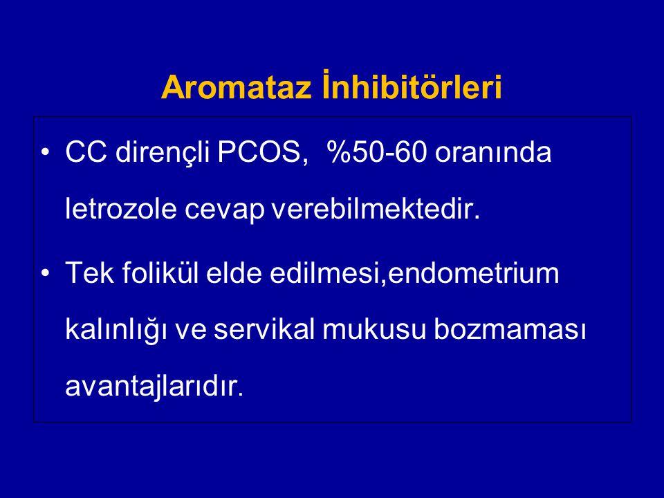 Aromataz İnhibitörleri CC dirençli PCOS, %50-60 oranında letrozole cevap verebilmektedir. Tek folikül elde edilmesi,endometrium kalınlığı ve servikal