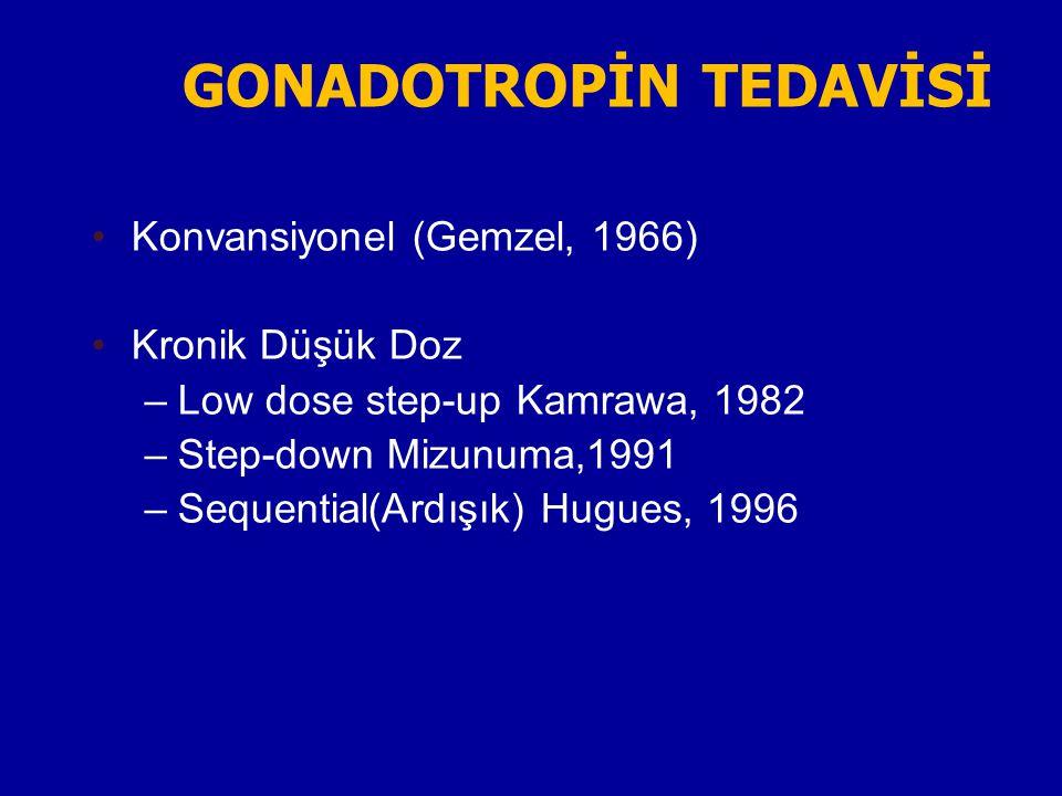 Konvansiyonel (Gemzel, 1966) Kronik Düşük Doz –Low dose step-up Kamrawa, 1982 –Step-down Mizunuma,1991 –Sequential(Ardışık) Hugues, 1996 GONADOTROPİN