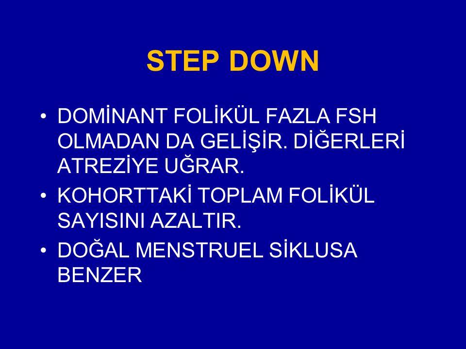 STEP DOWN DOMİNANT FOLİKÜL FAZLA FSH OLMADAN DA GELİŞİR. DİĞERLERİ ATREZİYE UĞRAR. KOHORTTAKİ TOPLAM FOLİKÜL SAYISINI AZALTIR. DOĞAL MENSTRUEL SİKLUSA