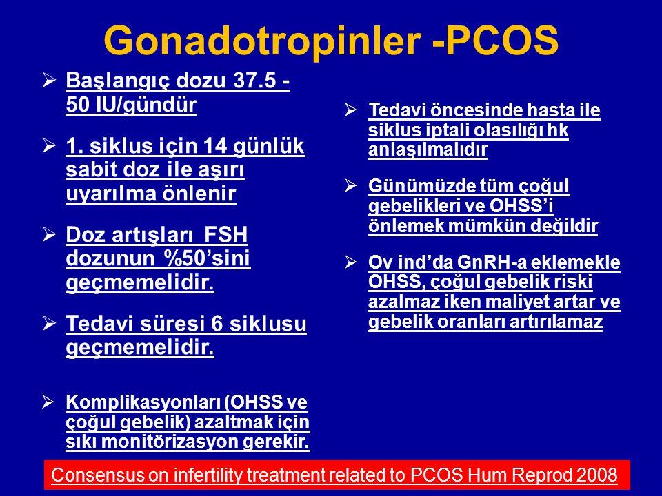 Gonadotropinler -PCOS  Başlangıç dozu 37.5 - 50 IU/gündür  1. siklus için 14 günlük sabit doz ile aşırı uyarılma önlenir  Doz artışları FSH dozunun
