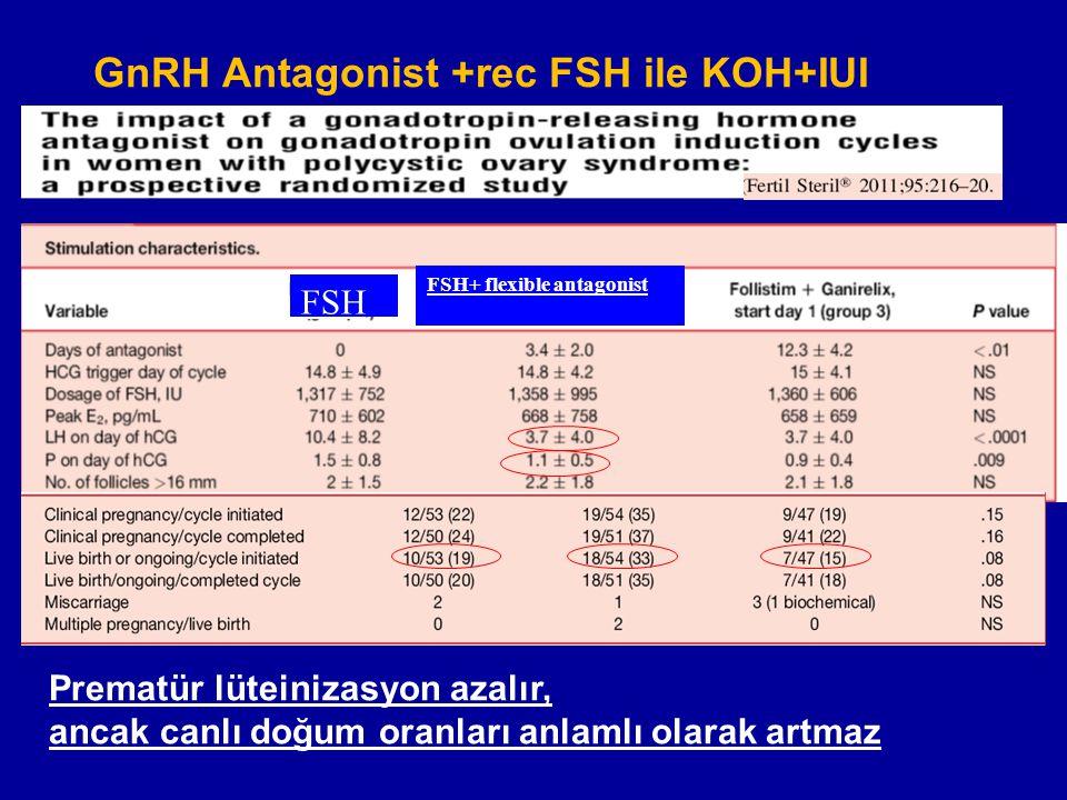 GnRH Antagonist +rec FSH ile KOH+IUI FSH FSH+ flexible antagonist Prematür lüteinizasyon azalır, ancak canlı doğum oranları anlamlı olarak artmaz