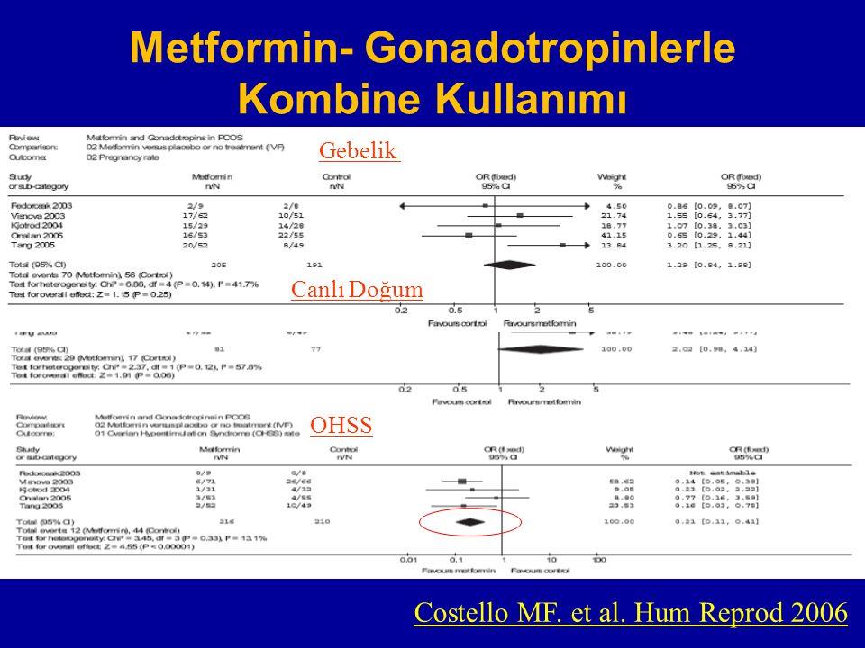 Metformin- Gonadotropinlerle Kombine Kullanımı Gebelik Canlı Doğum OHSS Costello MF. et al. Hum Reprod 2006