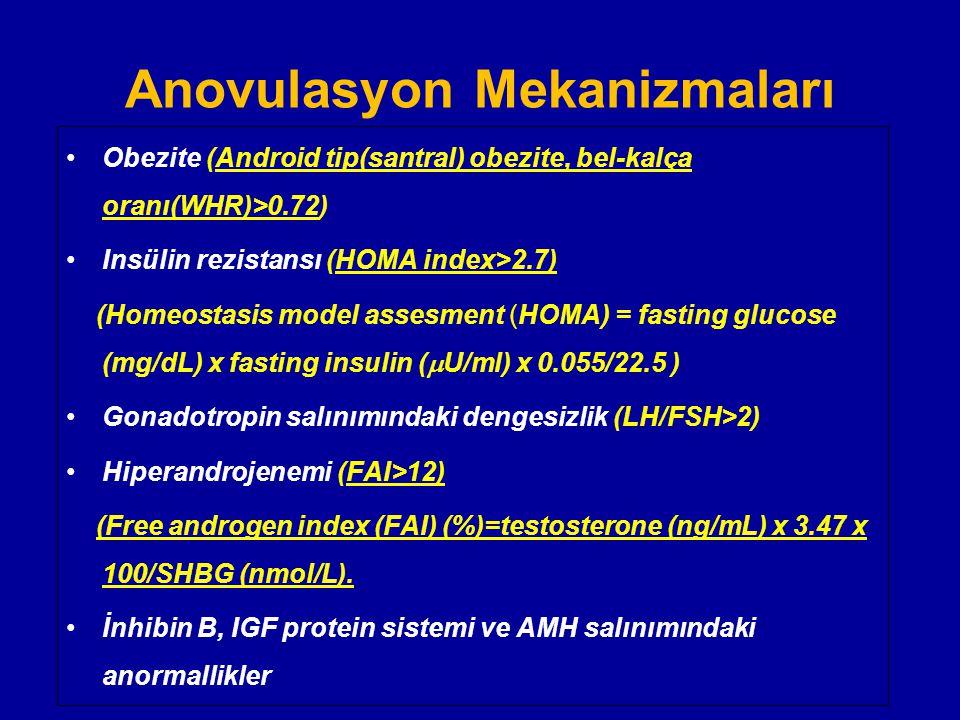 Gonadotropin tedavisini etkileyen faktörler Obesite –Gonadotropin dozu WMD:771 IU (95% CI: 700±842) –Siklus iptali OR:1.86 (95% CI: 1.13±3.06) –Ovulasyon oranı OR: 0.44 (95% CI: 0.31±0.61) –Abortus riski OR:3.05 (95% CI: 1.45±6.44 ) Hiperinsülinemi –Gonadotropin dozu WMD:351 IU (95% CI: 73±630) –Gebelik OR of 0.29 (95% CI: 0.10±0.80) Mulders AG.