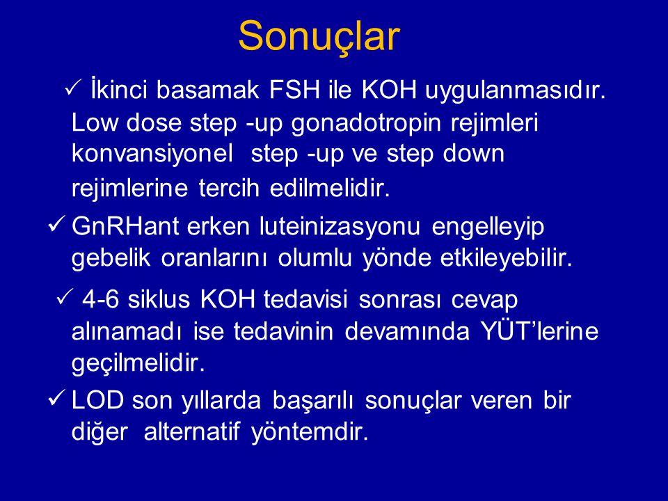 Sonuçlar  İkinci basamak FSH ile KOH uygulanmasıdır. Low dose step -up gonadotropin rejimleri konvansiyonel step -up ve step down rejimlerine tercih