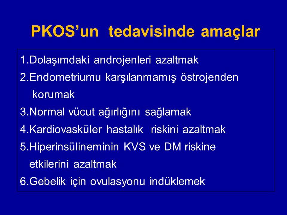 PKOS'un tedavisinde amaçlar 1.Dolaşımdaki androjenleri azaltmak 2.Endometriumu karşılanmamış östrojenden korumak 3.Normal vücut ağırlığını sağlamak 4.