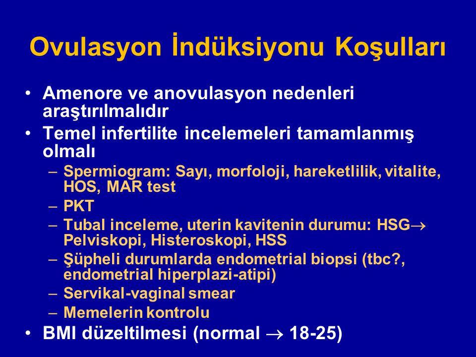 Ovulasyon İndüksiyonu Koşulları Amenore ve anovulasyon nedenleri araştırılmalıdır Temel infertilite incelemeleri tamamlanmış olmalı –Spermiogram: Sayı