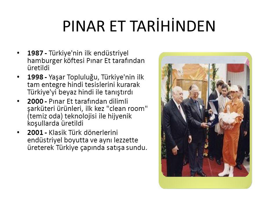 PINAR ET TARİHİNDEN 1987 - Türkiye nin ilk endüstriyel hamburger köftesi Pınar Et tarafından üretildi 1998 - Yaşar Topluluğu, Türkiye nin ilk tam entegre hindi tesislerini kurarak Türkiye yi beyaz hindi ile tanıştırdı 2000 - Pınar Et tarafından dilimli şarküteri ürünleri, ilk kez clean room (temiz oda) teknolojisi ile hijyenik koşullarda üretildi 2001 - Klasik Türk dönerlerini endüstriyel boyutta ve aynı lezzette üreterek Türkiye çapında satışa sundu.