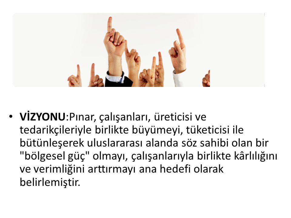 VİZYONU:Pınar, çalışanları, üreticisi ve tedarikçileriyle birlikte büyümeyi, tüketicisi ile bütünleşerek uluslararası alanda söz sahibi olan bir bölgesel güç olmayı, çalışanlarıyla birlikte kârlılığını ve verimliğini arttırmayı ana hedefi olarak belirlemiştir.