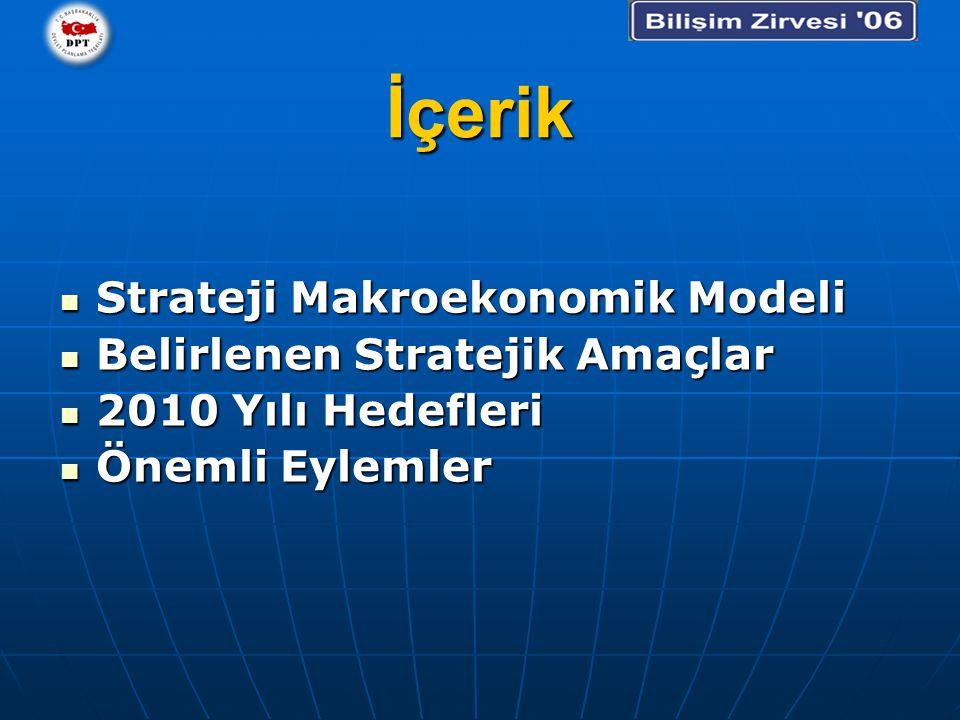 İçerik Strateji Makroekonomik Modeli Strateji Makroekonomik Modeli Belirlenen Stratejik Amaçlar Belirlenen Stratejik Amaçlar 2010 Yılı Hedefleri 2010 Yılı Hedefleri Önemli Eylemler Önemli Eylemler