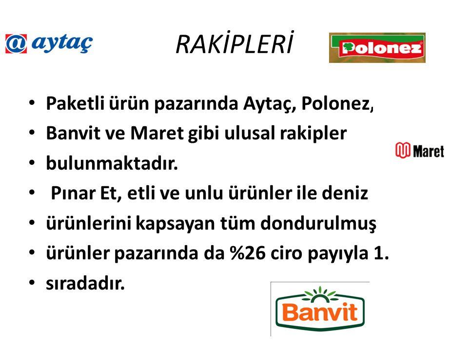 RAKİPLERİ Paketli ürün pazarında Aytaç, Polonez, Banvit ve Maret gibi ulusal rakipler bulunmaktadır. Pınar Et, etli ve unlu ürünler ile deniz ürünleri
