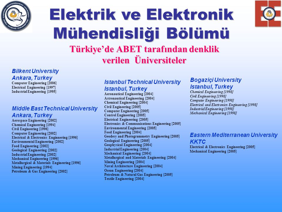 Türkiye'de ABET tarafından denklik verilen Üniversiteler Elektrik ve Elektronik Mühendisliği Bölümü Istanbul Technical University Istanbul, Turkey Aeronautical Engineering [2004] Astronautical Engineering [2004] Chemical Engineering [2004] Civil Engineering [2005] Computer Engineering [2005] Control Engineering [2005] Electrical Engineering [2005] Electronics & Communications Engineering [2005] Environmental Engineering [2005] Food Engineering [2004] Geodesy and Photogrammetry Engineering [2005] Geological Engineering [2005] Geophysical Engineering [2004] Industrial Engineering [2004] Mechanical Engineering [2004] Metallurgical and Materials Engineering [2004] Mining Engineering [2004] Naval Architecture Engineering [2004] Ocean Engineering [2004] Petroleum & Natural Gas Engineering [2005] Textile Engineering [2004] Bilkent University Ankara, Turkey Computer Engineering [2006] Electrical Engineering [1997] Industrial Engineering [1995] Bogaziçi University Istanbul, Turkey Chemical Engineering [1998] Civil Engineering [1998] Computer Engineering [1998] Electrical and Electronics Engineering [1998] Industrial Engineering [1998] Mechanical Engineering [1998] Middle East Technical University Ankara, Turkey Aerospace Engineering [2002] Chemical Engineering [1994] Civil Engineering [1996] Computer Engineering [2002] Electrical & Electronics Enginnering [1996] Environmental Engineering [2002] Food Engineering [2002] Geological Engineering [2002] Industrial Engineering [2002] Mechanical Engineering [1996] Metallurgical & Materials Engineering [1996] Mining Engineering [1994] Petroleum & Gas Engineering [2002] Eastern Mediterranean University KKTC Electrical & Electronics Engineering [2005] Mechanical Engineering [2005]