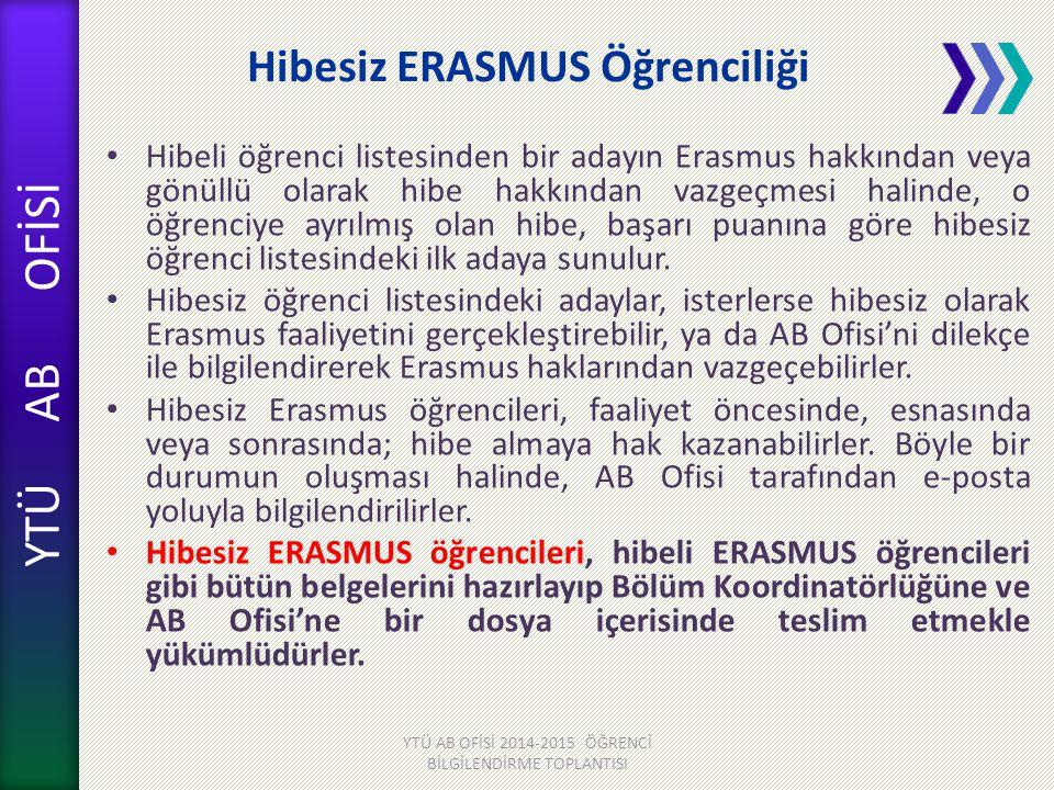 YTÜ AB OFİSİ Hibesiz ERASMUS Öğrenciliği Hibeli öğrenci listesinden bir adayın Erasmus hakkından veya gönüllü olarak hibe hakkından vazgeçmesi halinde