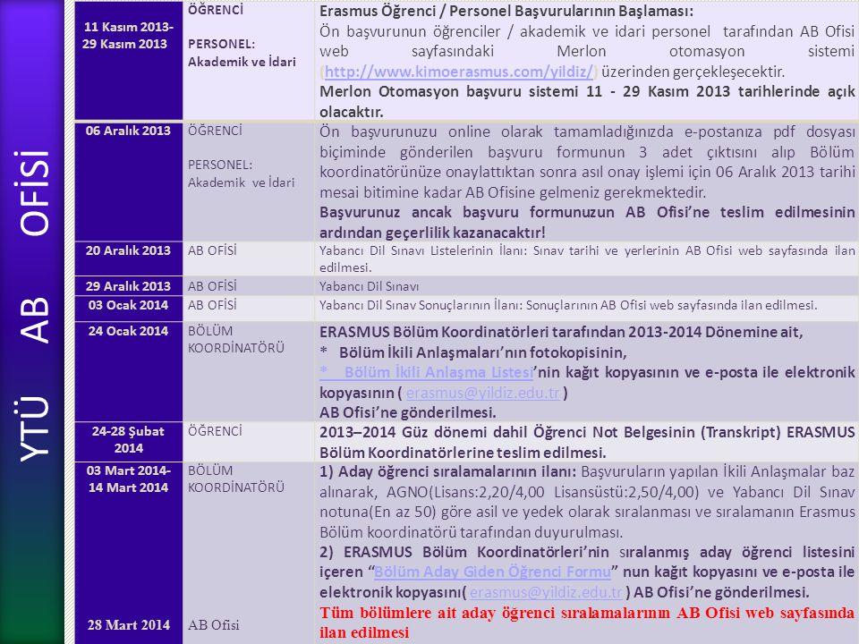 YTÜ AB OFİSİ 11 Kasım 2013- 29 Kasım 2013 ÖĞRENCİ PERSONEL: Akademik ve İdari Erasmus Öğrenci / Personel Başvurularının Başlaması: Ön başvurunun öğren