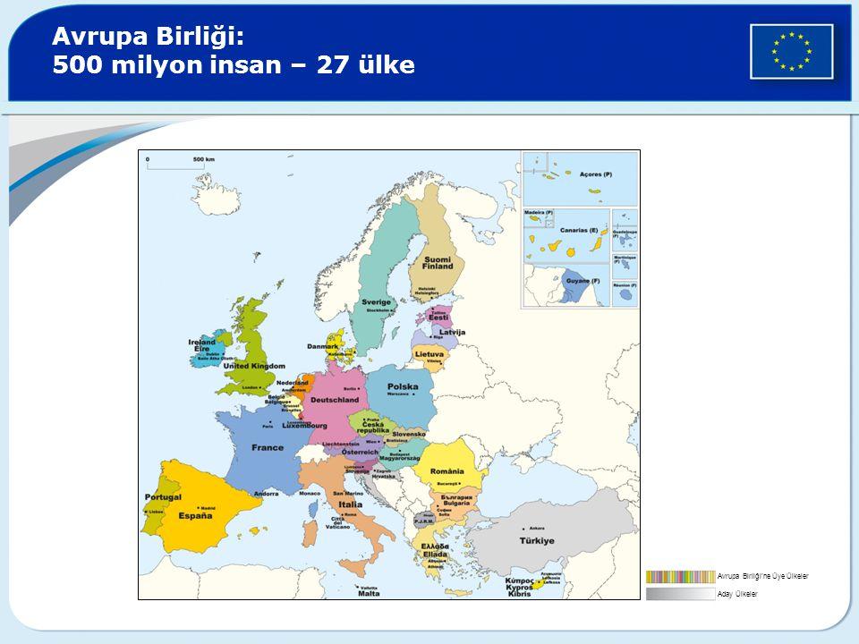 Avrupa Birliği: 500 milyon insan – 27 ülke Avrupa Birliği'ne Üye Ülkeler Aday Ülkeler
