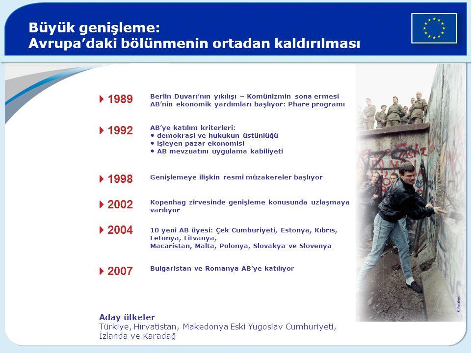 Antlaşmalar – hukuka dayalı demokratik işbirliğinin temeli 1952 Avrupa Kömür ve Çelik Topluluğu 1958 Roma Antlaşmaları: Avrupa Ekonomik Topluluğu Avrupa Atom Enerjisi Topluluğu (EURATOM) 1987 Avrupa Tek Senedi: Tek Pazar 1993 Maastricht: Avrupa Birliği Antlaşması 1999 Amsterdam Antlaşması 2003 Nice Antlaşması 2009 Treaty of Lisbon 2009 Lizbon Antlaşması