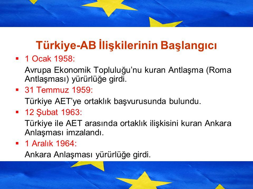 Türkiye-AB İlişkilerinin Başlangıcı  1 Ocak 1958: Avrupa Ekonomik Topluluğu'nu kuran Antlaşma (Roma Antlaşması) yürürlüğe girdi.  31 Temmuz 1959: Tü