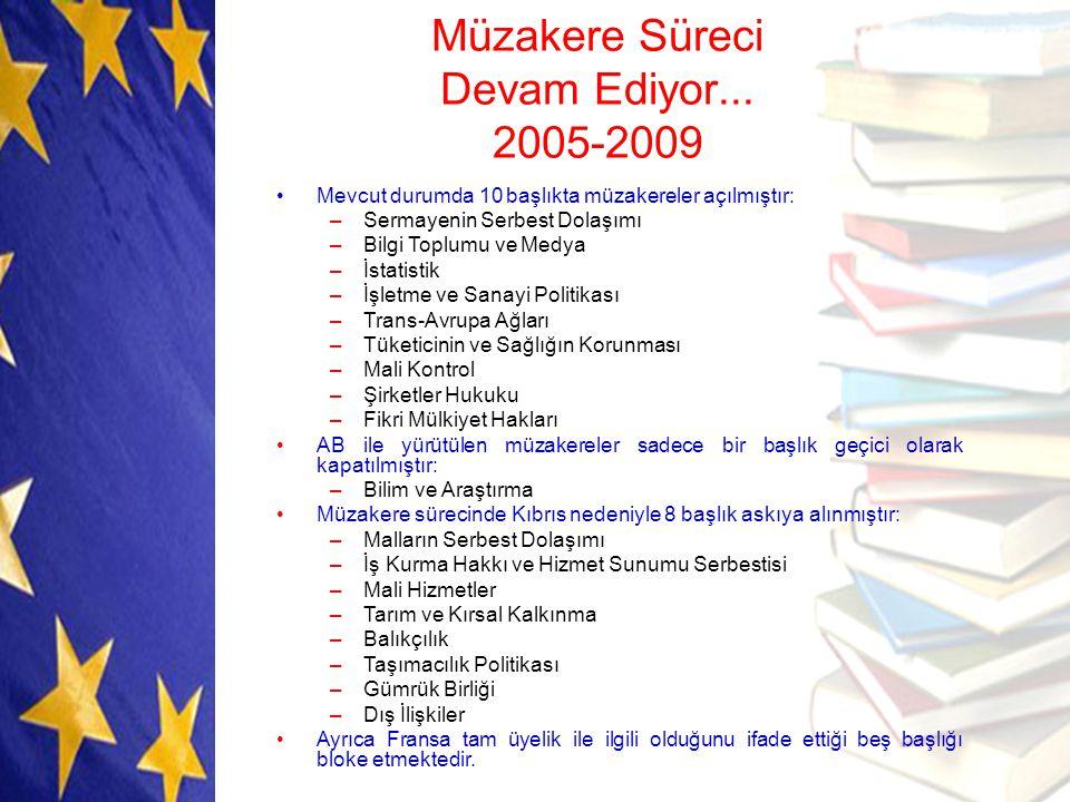 Müzakere Süreci Devam Ediyor... 2005-2009 Mevcut durumda 10 başlıkta müzakereler açılmıştır: –Sermayenin Serbest Dolaşımı –Bilgi Toplumu ve Medya –İst