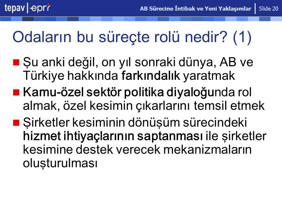 AB Sürecine İntibak ve Yeni Yaklaşımlar Slide 20 Odaların bu süreçte rolü nedir? (1) Şu anki değil, on yıl sonraki dünya, AB ve Türkiye hakkında farkı