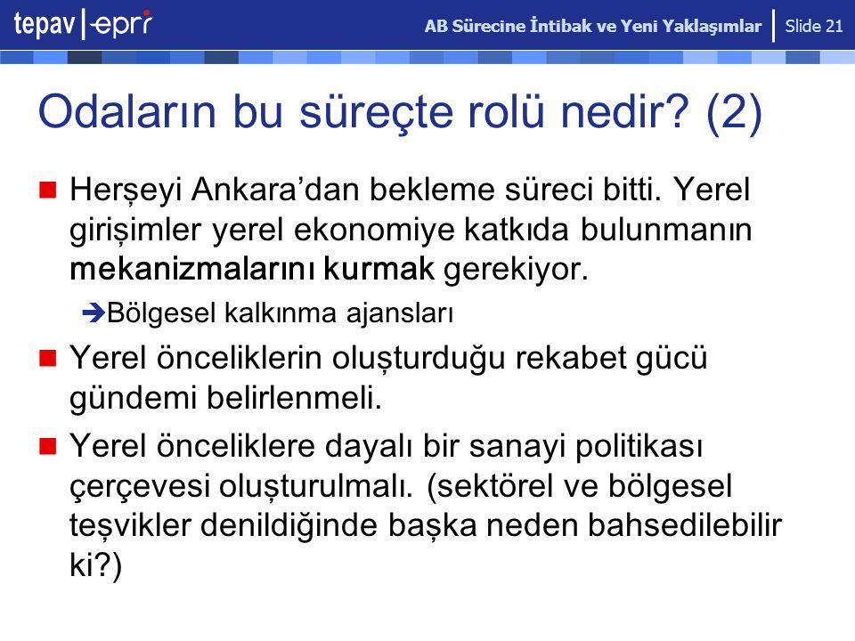 AB Sürecine İntibak ve Yeni Yaklaşımlar Slide 21 Odaların bu süreçte rolü nedir? (2) Herşeyi Ankara'dan bekleme süreci bitti. Yerel girişimler yerel e