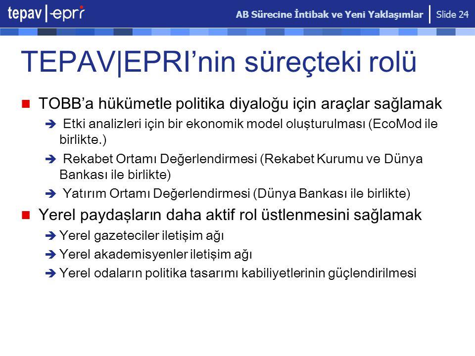 AB Sürecine İntibak ve Yeni Yaklaşımlar Slide 24 TEPAV|EPRI'nin süreçteki rolü TOBB'a hükümetle politika diyaloğu için araçlar sağlamak  Etki analizleri için bir ekonomik model oluşturulması (EcoMod ile birlikte.)  Rekabet Ortamı Değerlendirmesi (Rekabet Kurumu ve Dünya Bankası ile birlikte)  Yatırım Ortamı Değerlendirmesi (Dünya Bankası ile birlikte) Yerel paydaşların daha aktif rol üstlenmesini sağlamak  Yerel gazeteciler iletişim ağı  Yerel akademisyenler iletişim ağı  Yerel odaların politika tasarımı kabiliyetlerinin güçlendirilmesi