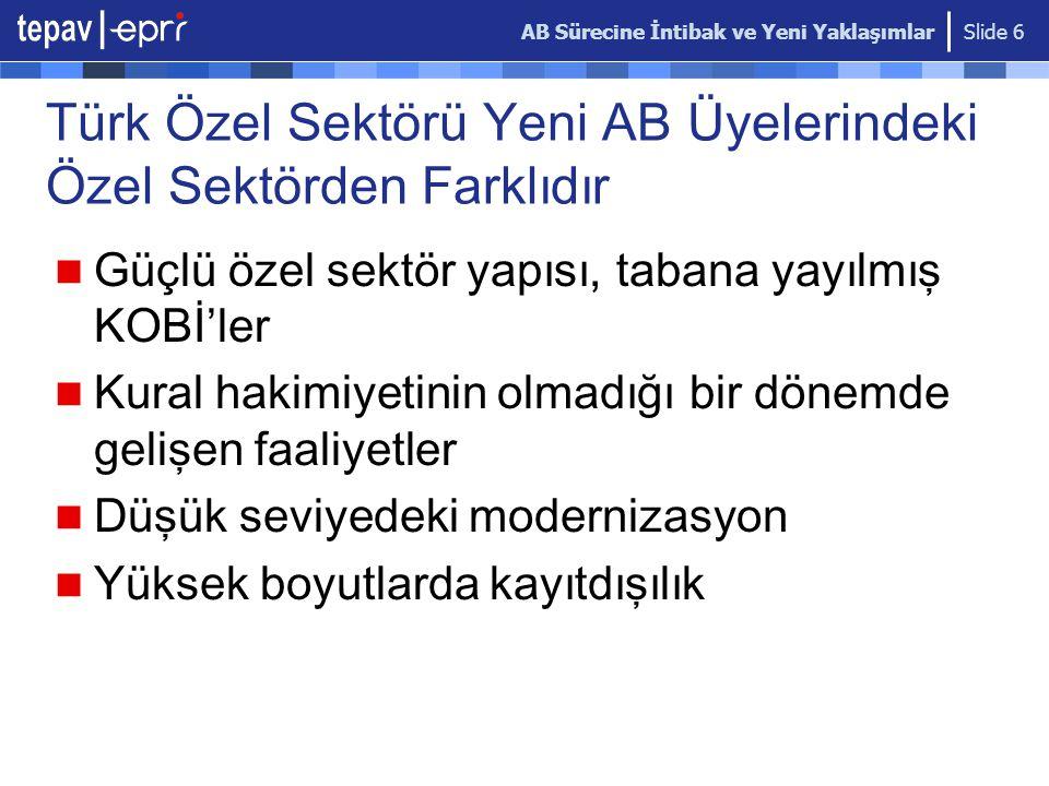 AB Sürecine İntibak ve Yeni Yaklaşımlar Slide 6 Türk Özel Sektörü Yeni AB Üyelerindeki Özel Sektörden Farklıdır Güçlü özel sektör yapısı, tabana yayılmış KOBİ'ler Kural hakimiyetinin olmadığı bir dönemde gelişen faaliyetler Düşük seviyedeki modernizasyon Yüksek boyutlarda kayıtdışılık