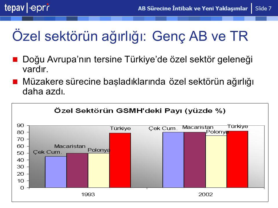 AB Sürecine İntibak ve Yeni Yaklaşımlar Slide 8 Tabana yayılmış özel sektör: AB v e TR Onlar sürece başlarken küçük işletmeleri daha azdı.