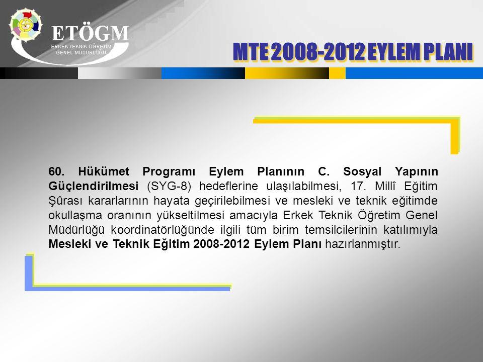 MTE 2008-2012 EYLEM PLANI 60. Hükümet Programı Eylem Planının C. Sosyal Yapının Güçlendirilmesi (SYG-8) hedeflerine ulaşılabilmesi, 17. Millî Eğitim Ş